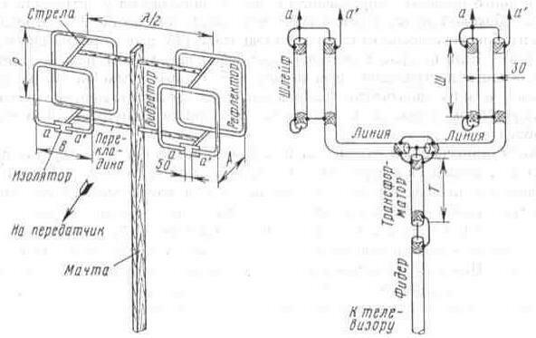 197Фазированная антенная решетка своими руками